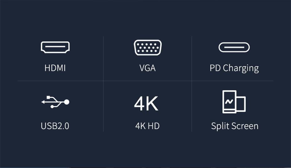 USB C to HDMI VGA 2