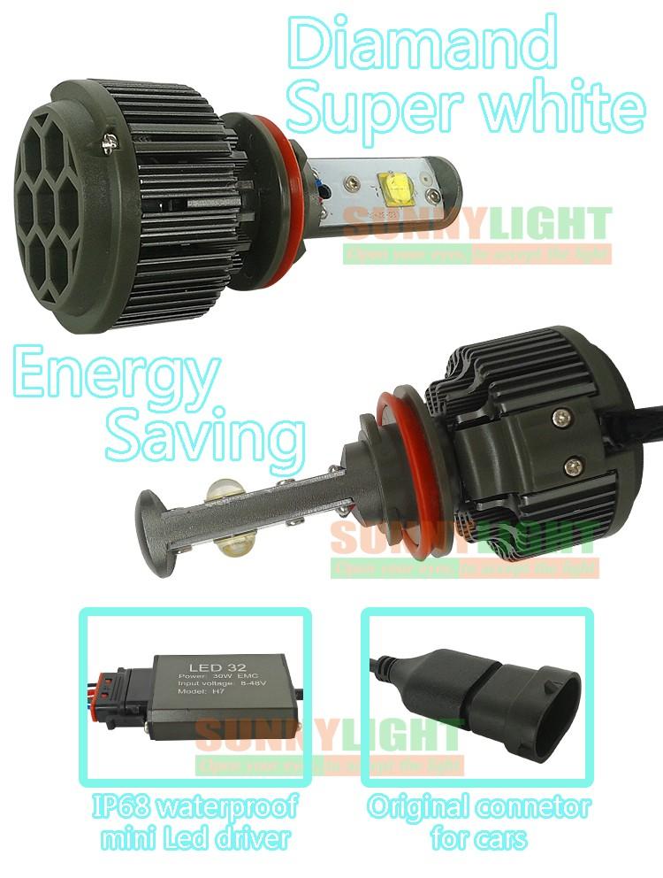 12- h8 h9 h11 led car auto headlight headlamp head light fog light drl