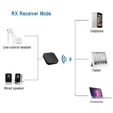 2 in 1 Audio Dongle Receiver Adapter Transmitter 3.5mm Bluetooth Reciever Transmitter  for TV PC dual-use Adapter Bluetooth Box
