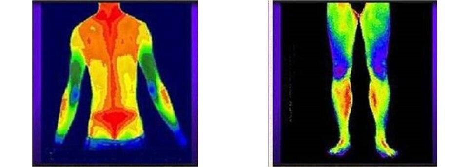 Vivari Cura Saúde Pulseiras Para Homens Magnéticos
