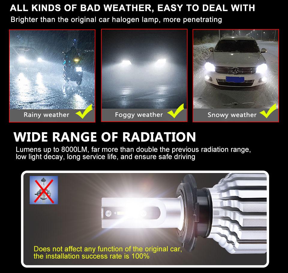 Foxcnsun LED H4 Car Bulbs 6500K Auto H7 LED Headlight Fan-less Head Lamp SUV 50W CSP Chips H11 9005 9006 led H3 H1 Bulbs H15 H8 (6)