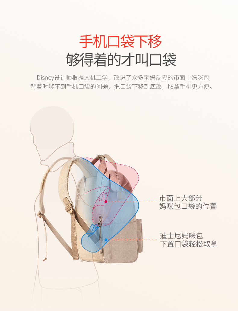 HTB1lOkMXDQspeRjt a0q6zPbFXaL Disney Backpacks Mummy Bag Multifunction Large Capacity Double Shoulder Travel bags Baby Handbag Bottle Insulation Chair Bags