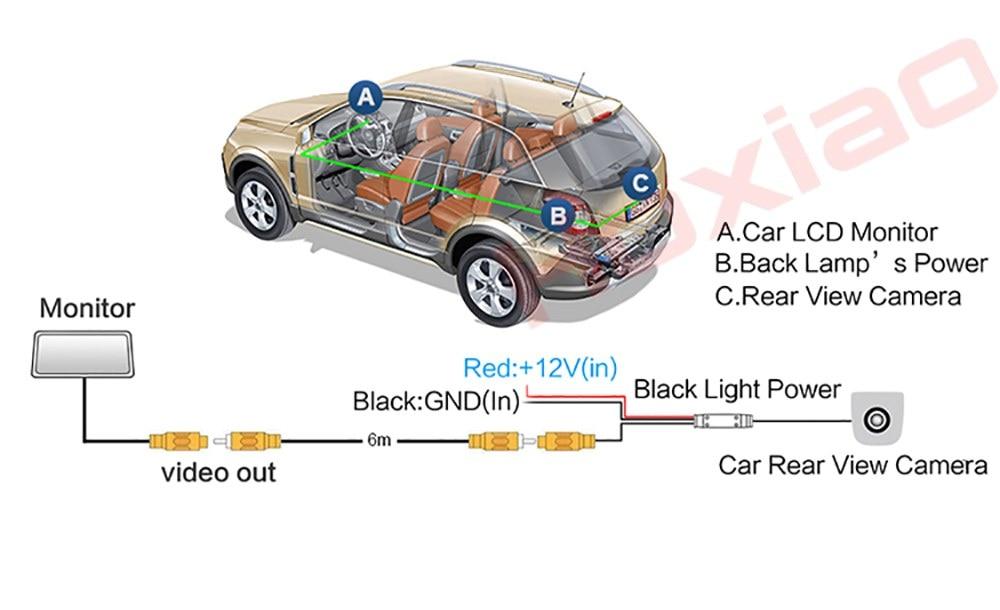 car camera -12