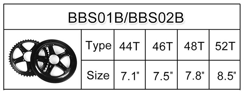 Best Bafang BBS02B 36V 500W Mid Drive Motor Bike Electric Bicycle Conversion Kits 8fun BBS02 44T/46T/48T/52T Central Engine 19