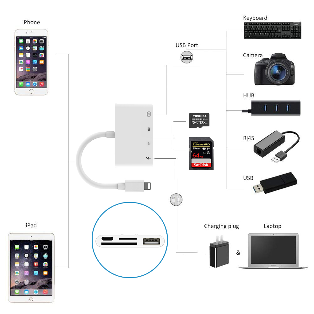 4 In 1 For Lightning To Audio Camera Reader Adapter Connection Kit Earphone Jack Convertor Cable For Iphone X 8 7/SD/TF/HUB