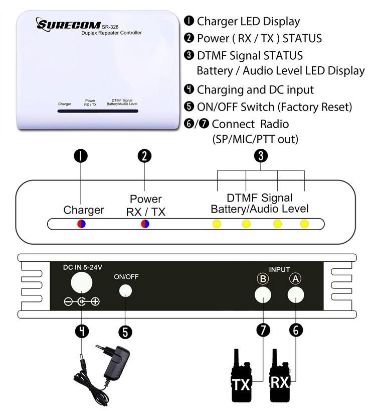 HOTSALE SR-328 duplex átjátszó vezérlő 2 db porcelán rádió - Kommunikációs berendezések - Fénykép 4