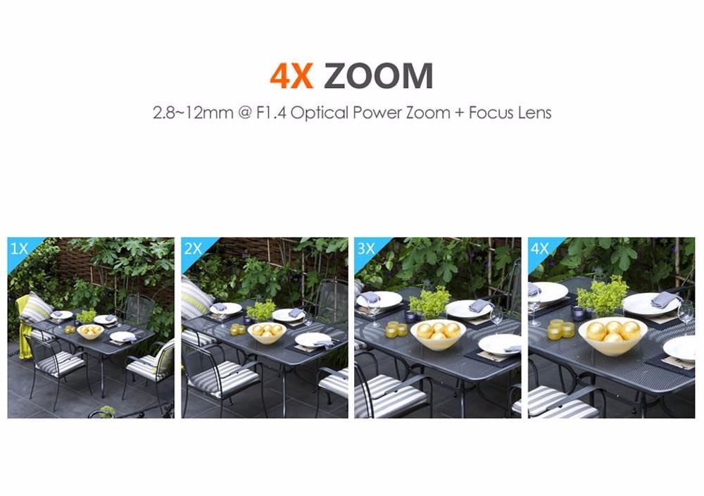 8-4X Zoom