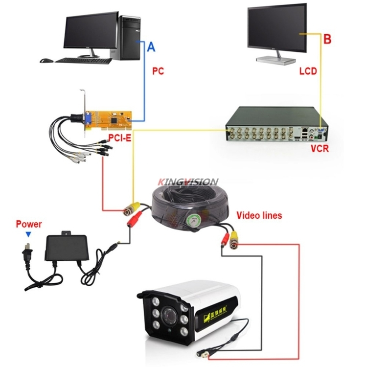 wiring a home surveillance system all wiring diagram data Home Wiring Circuits wiring a home surveillance system wiring diagram detailed surveillance cameras for home home surveillance wiring data