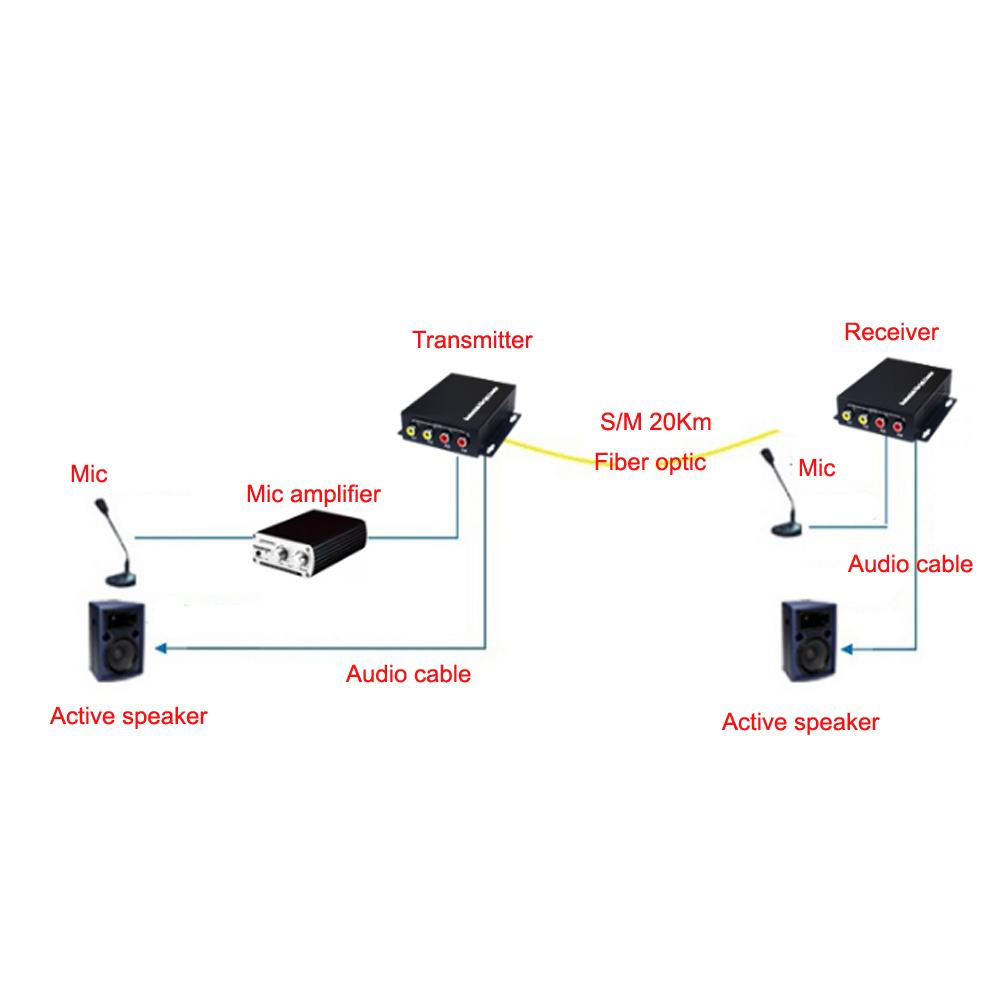 States Extender Transmitter Over 4