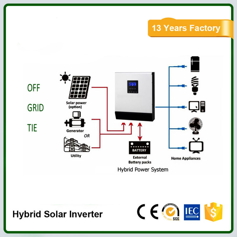MAYLAR@ 48VDC 4000VA Peak Power 8000VA Pure Sine Wave Solar Hybrid Inverter Built-in 50A PWM Controller LCD Display maylar 12vdc 1000va peak power 2000va pure sine wave solar hybrid inverter built in 50a pwm controller lcd display