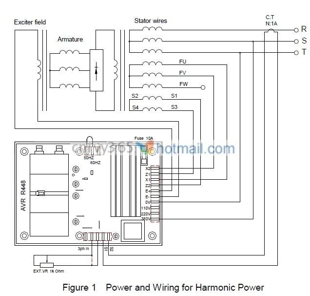 stamford alternator winding diagram stamford image wiring diagram generator leroy somer jodebal com on stamford alternator winding diagram