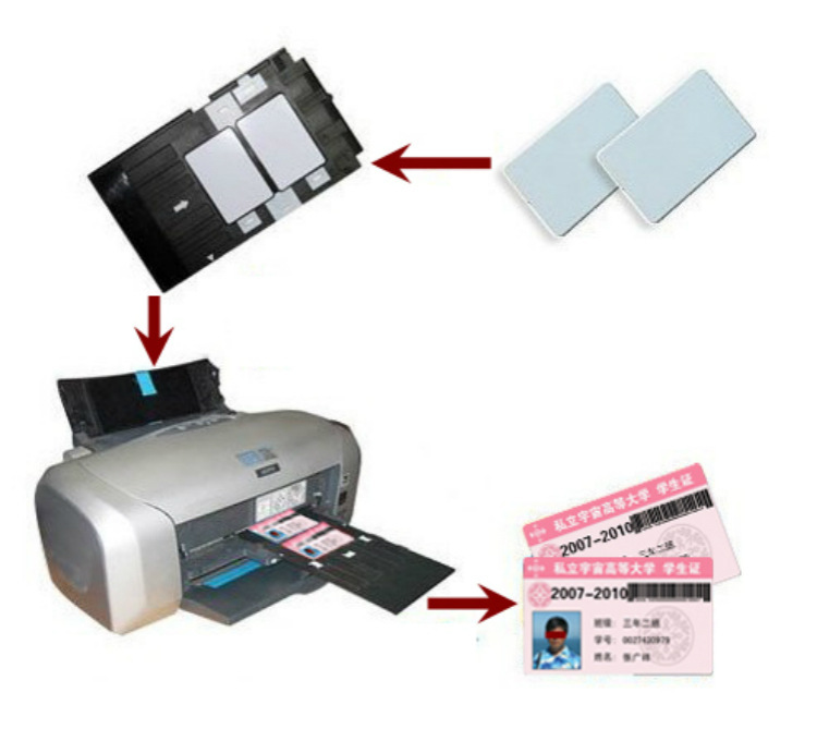 Glossy white blank inkjet printable pvc card waterproof plastic id glossy white blank inkjet printable pvc card waterproof plastic id card business card no chip for epson for canon inkjet printer in printer parts from reheart Image collections