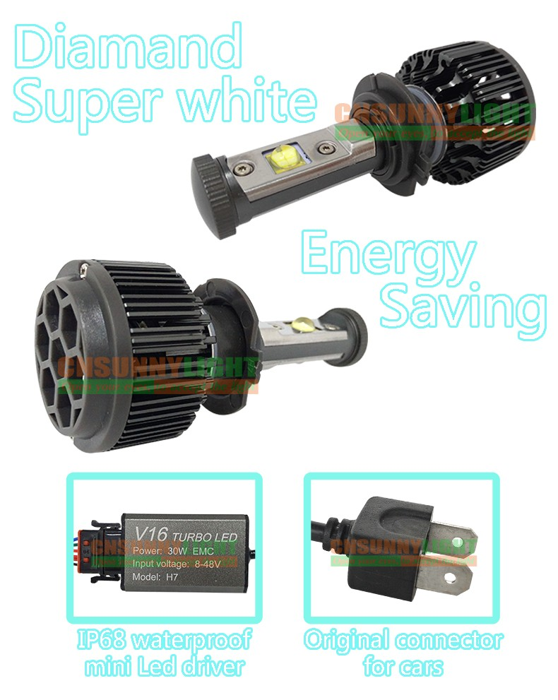 Newest H7 Led CREE High Power 30W 3600lm 3000K 4300K 6000K 8000K Strong Bright Car Headlight Fog Light Conversion kit With EMC (20)