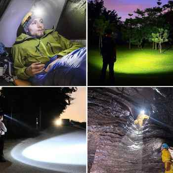 Super bright LED Headlamp 3xT6 Led Headlight Waterproof Fishing Lamp 4 Lighting Modes Camping Lamp By 18650 Battery for Camping