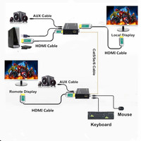 HT208KM HDMI USB KVM extender с Loop Out и стерео аудио 1080 P без потерь без задержки 100 м KVM HDMI расширение над RJ45 CAT6 кабель