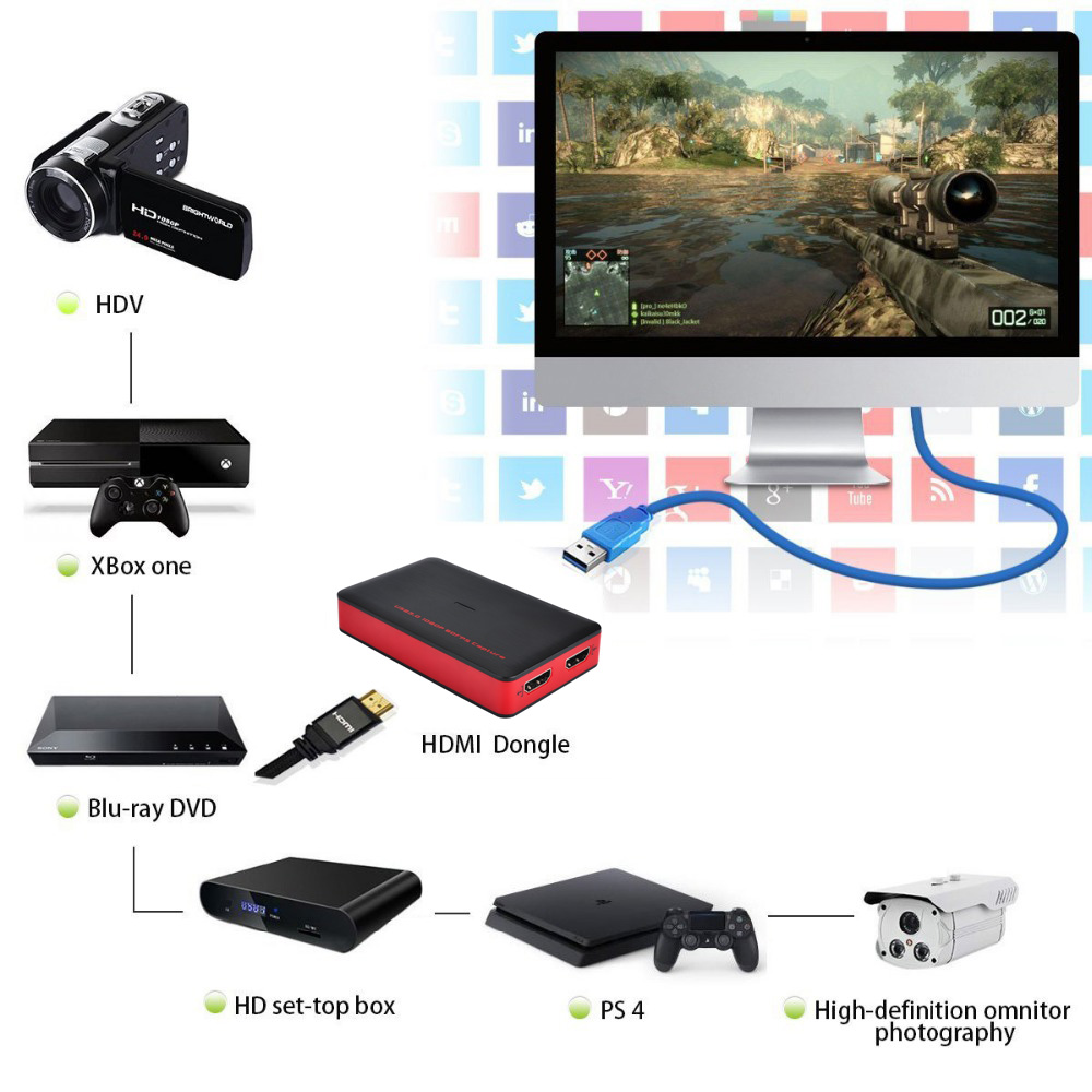 Usb 3 0 Hd Game Video Capture 1080p Usb3 0 Video Converter