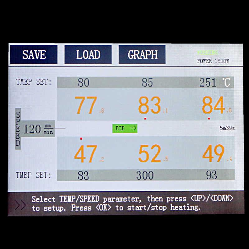 HANGZHOU NEODEN תעשייתי מיני חם אוויר IC דוד אוטומטי מיקרו מחשב in6 דגם
