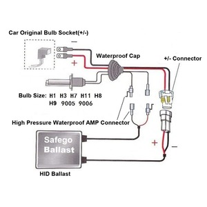 Image 5 - 2 pz Pro Canbus Ballast 35 W canbus hid ballast 35 w h4 h7 canbus kit xenon hid h1 H3 H11 9005 9006
