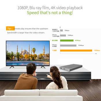 Airdisk T2 家族スマートネットワーククラウドストレージ 2.5 インチ携帯ネットワークハードディスク USB3.1 リモートモバイルハードディスクボックス (ない HDD)