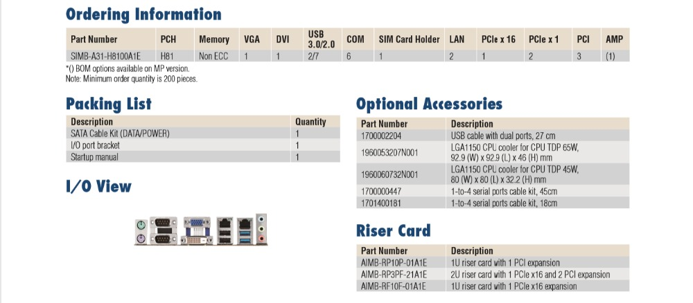 Detail Feedback Questions about SIMB A31 industrial motherboard on