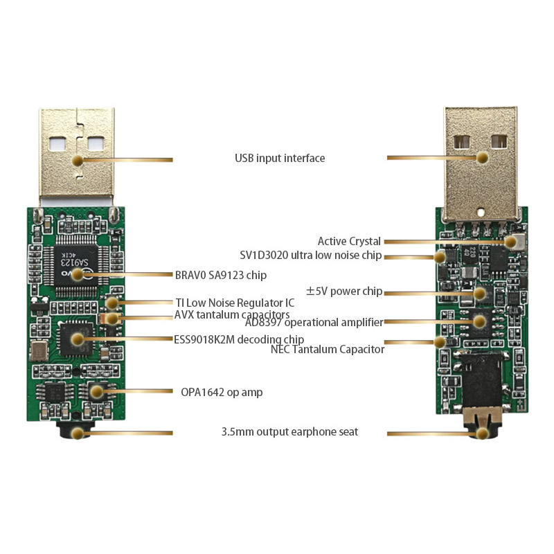 ES9018K2M USB портативный DAC HIFI USB внешняя аудио карта декодер SA9123 32 бит 192 кГц для Amp T0015