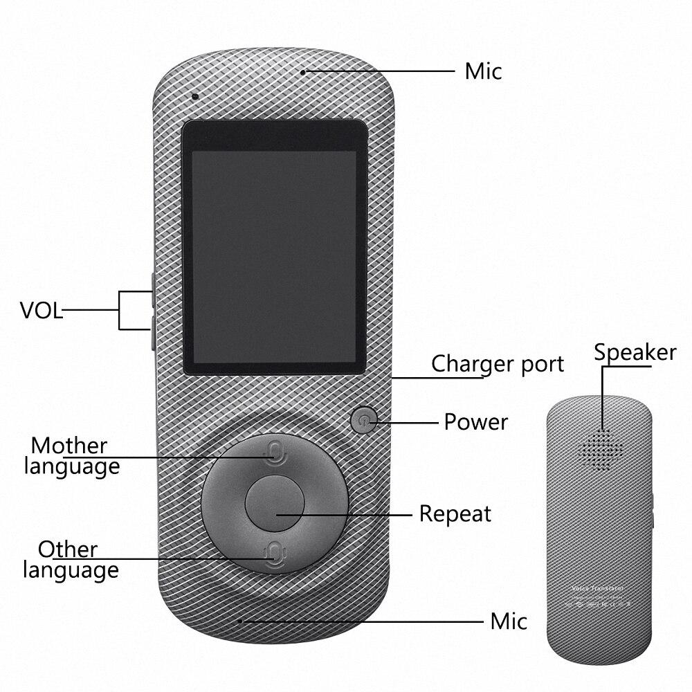 2.4 pouces écran traduire Machine Portable Wifi dispositif intelligent voix tourisme shopping conversation réunions but spécial