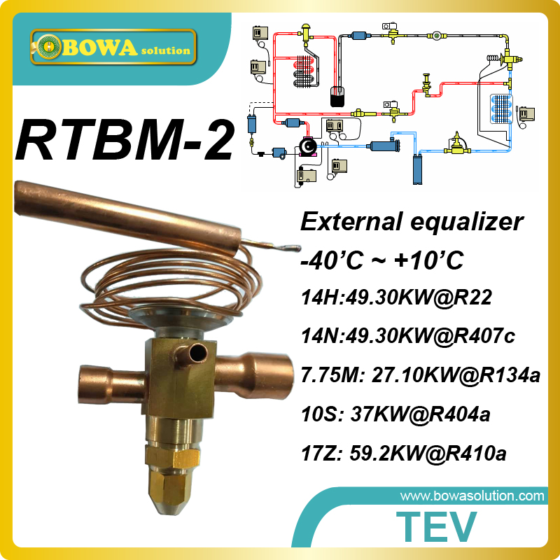 14TR cooling capacity theremostatic expansion valve working as throttle device in refigeration plant or air conditioning system 8 8kw r407c electronic expansion valve are designed for usage in air conditioning and refrigeration systems or in heat pumps