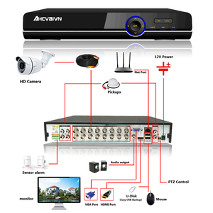Image 3 - 1080P AHD DVR NVR CCTV 16CH HDMI 16pcs AHD 720P 2000TVL IR Weatherproof CCTV Camera Security System Surveillance Kit 4TB Hard