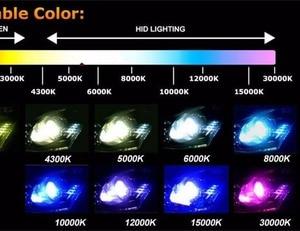 Image 5 - Eonstime 2Pcs D1S D1C  Replacement HID Xenon Bulbs Light Lamps HID Headlamps 4300K 5000K 6000K 8000K 10000K 12000K 12V 35W