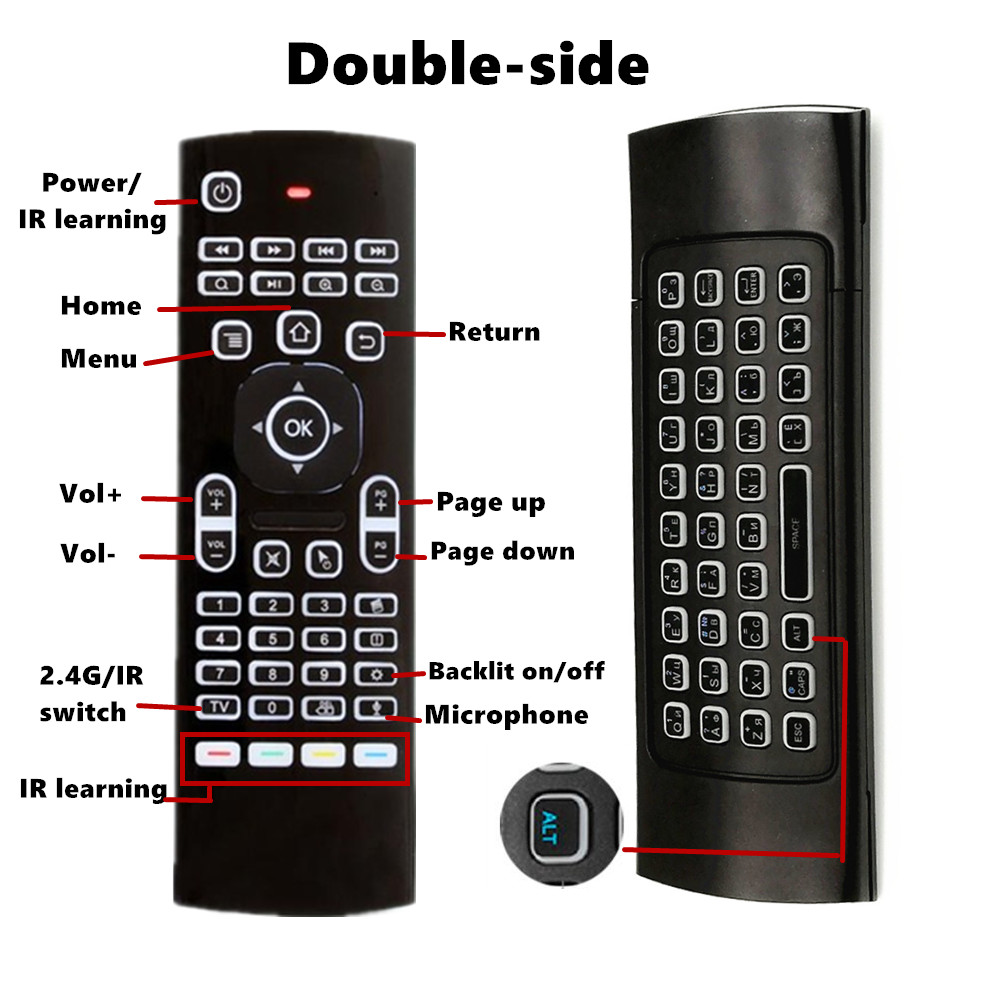 US $8 59 39% OFF|Tikigogo air mouse backlit MX3 pro with voice microphone  2 4G wireless mini keyboard with IR learning extend remote controller-in
