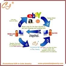 Yiwu Cute Jewelry Co., Ltd. Drop Shipping Service Bulk Drop Shipping Order Checkout