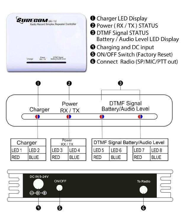 SR-112 Радио рекордер симплексен - Комуникационно оборудване - Снимка 4