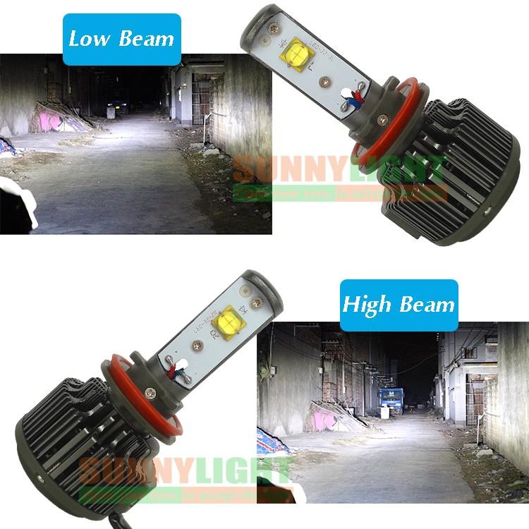 14- h8 h9 h11 led car auto headlight headlamp head light fog light drl