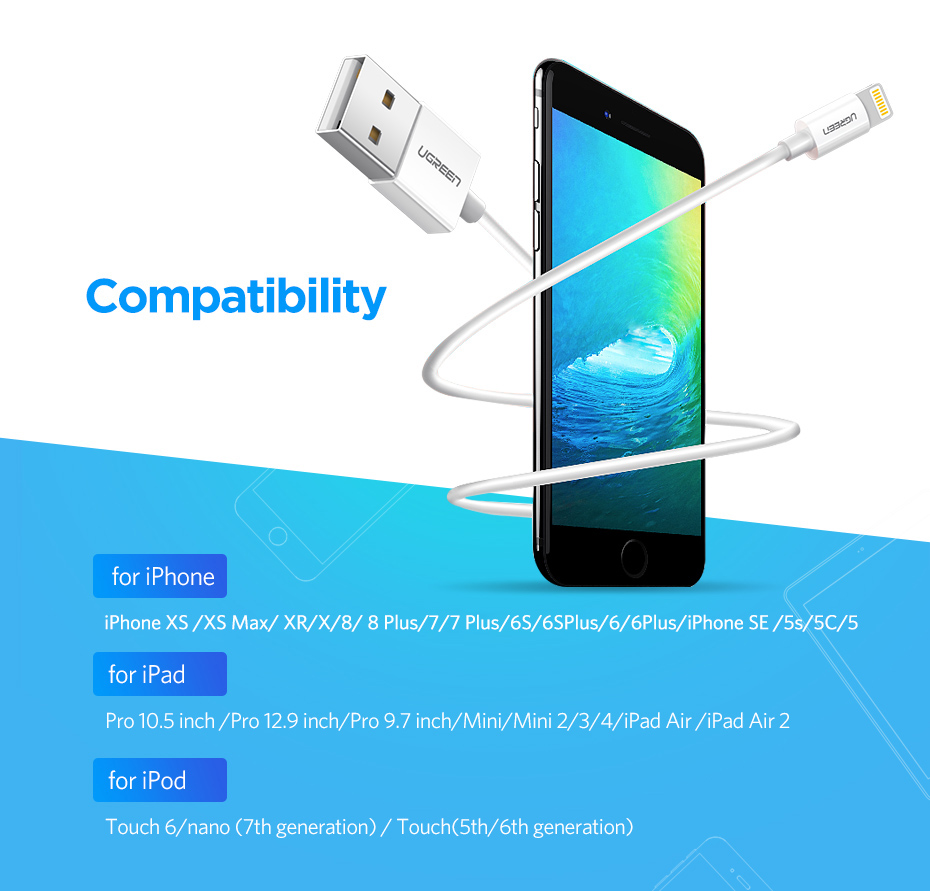 Fast Charging USB Cable for iPhone - Apple MFi Certified 14