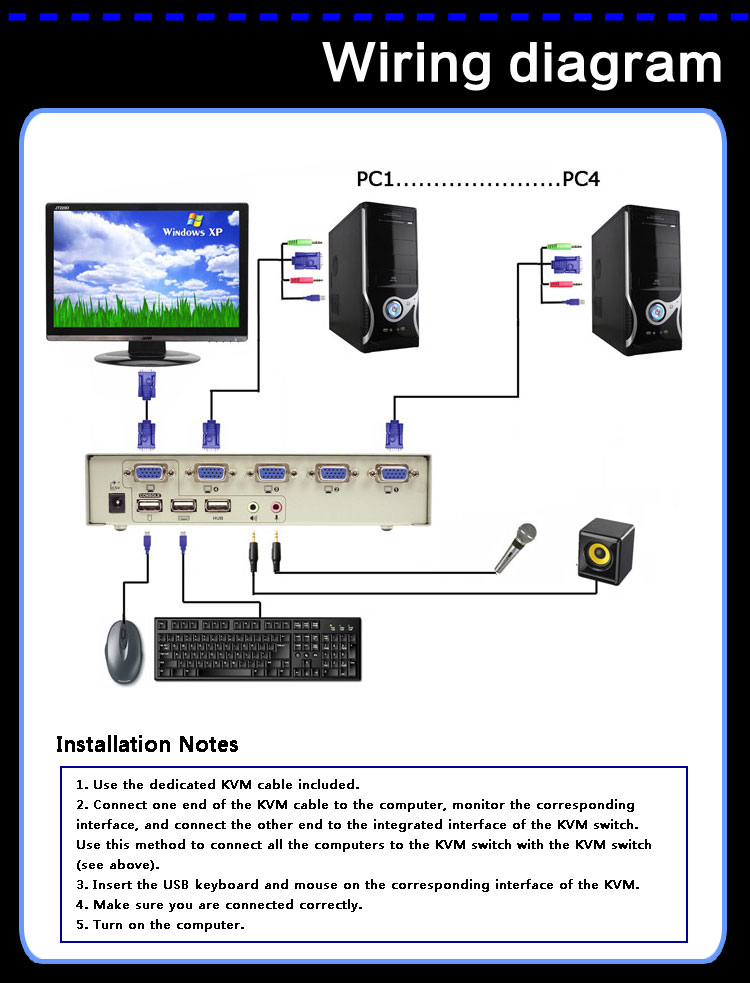 kvm switch wiring diagram download wiring diagrams \u2022 usb cable pinout  colors kvm usb pinout diagram