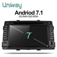 Uniway ZLSLT7071 2G + 32G android 7.1 dvd dell'automobile per kia sorento 2009 2010 2011 2012 2 din in dash car stereo gps nagavition unità principale