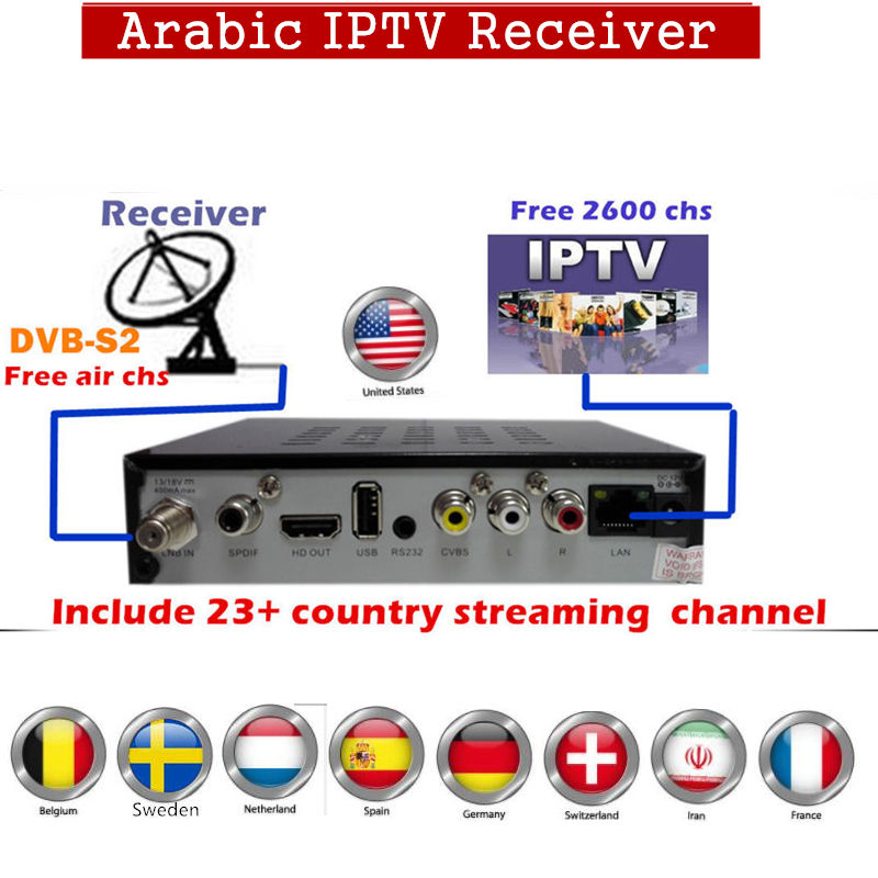 купить HAOSIHD R3 Arabic iptv tv box free watching support 3000+ Arabic,UK,Italy,France,Germany,Africa Sweden channels apk set top box по цене 10198.95 рублей