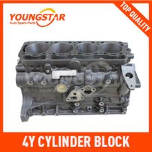 Блок цилиндров 4Y(491Q