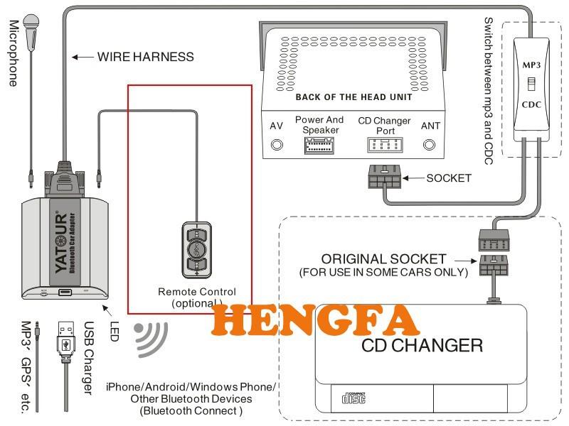 HU650RDS Bluetooth çok Müzik 6