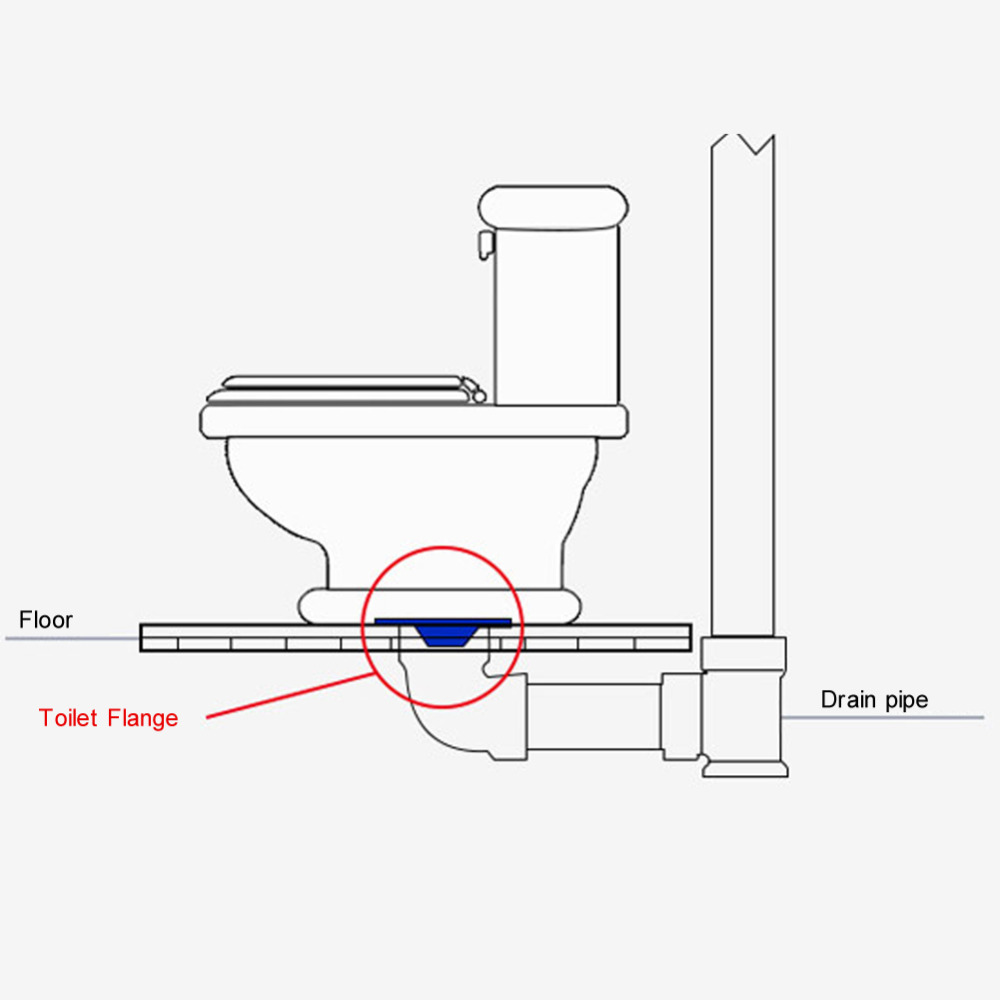 Toilet Flange Ring Odor Resistant Drain Pipe Sealing How To Install A Plumbing Diagram Help Installation Fitting Accessory Tool In Gaskets From Home Improvement On
