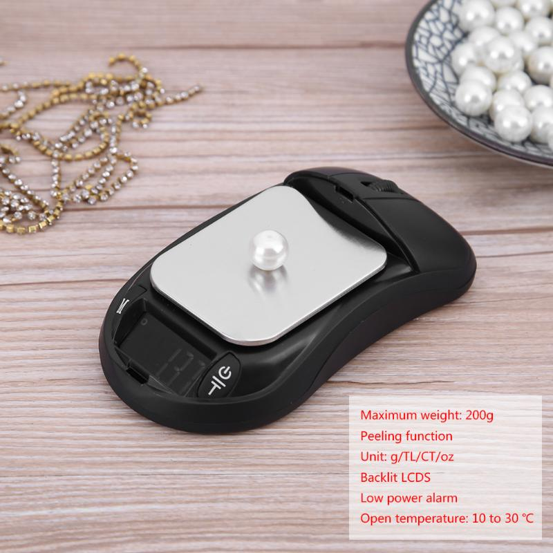 Mouse Scale 1