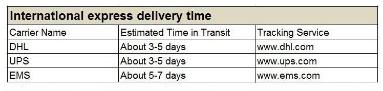 express shipping good