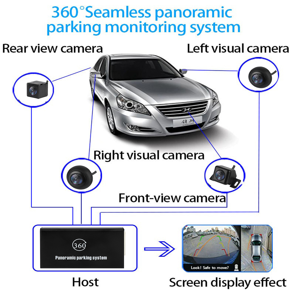 rearview camera