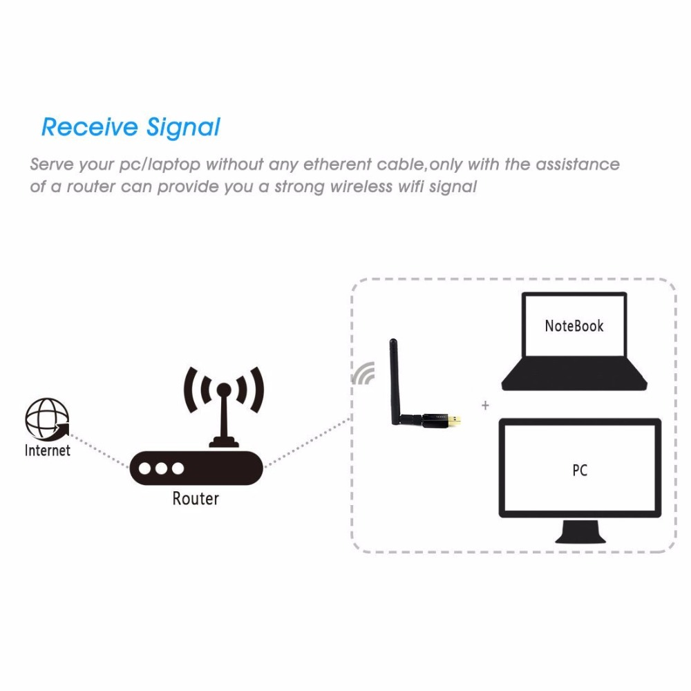 how to connect wifi to desktop pc