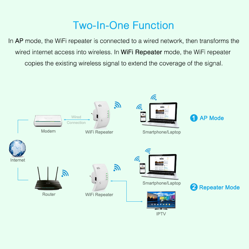 WiFi WiFi Repeater 2.4G 300 Mbps Amplificador WiFi Extender 802.11N / - Equipo de red - foto 4