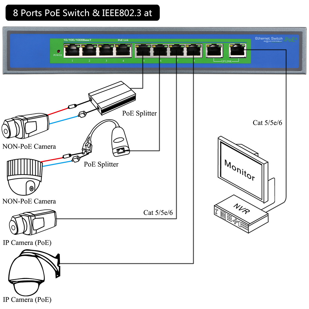 Camera Poe Injector Wiring Detailed Schematics Diagram Cat5 Life Correlation Generator Ohio Map Rj45 Connector