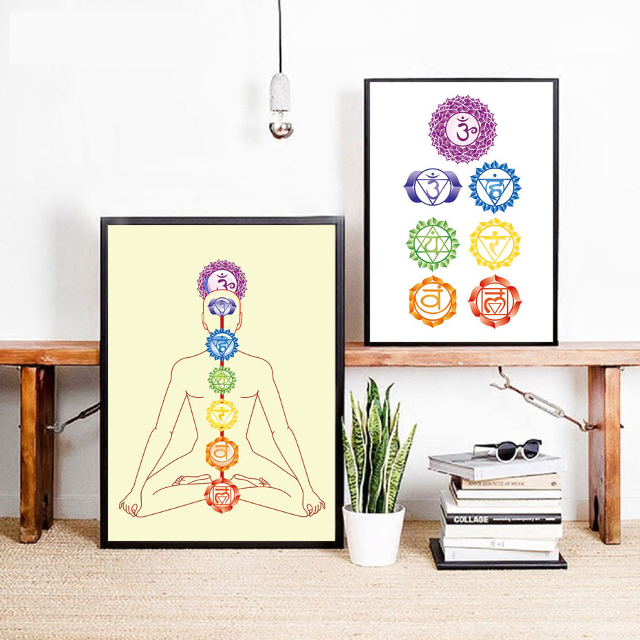 Yoga Chakra System Describe Wall Art Painting Colorful Abstraction