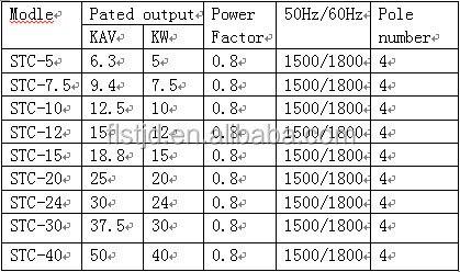 Three Phase Brushless Synchronous Ac Generator 5kw 220v 50hz