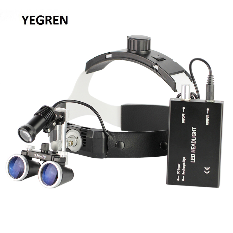 Illuminated Helmet Dental Loupes With LED Headlight Binocular Magnifier F/ Medical Surgical Cosmetic Plastic Surgery