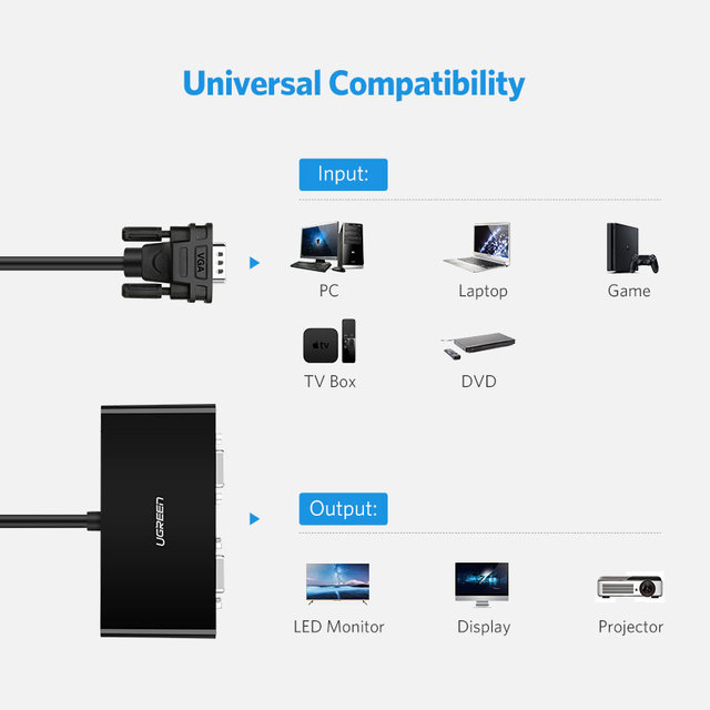 2 Ports VGA Switcher Cable for Laptop and Projector